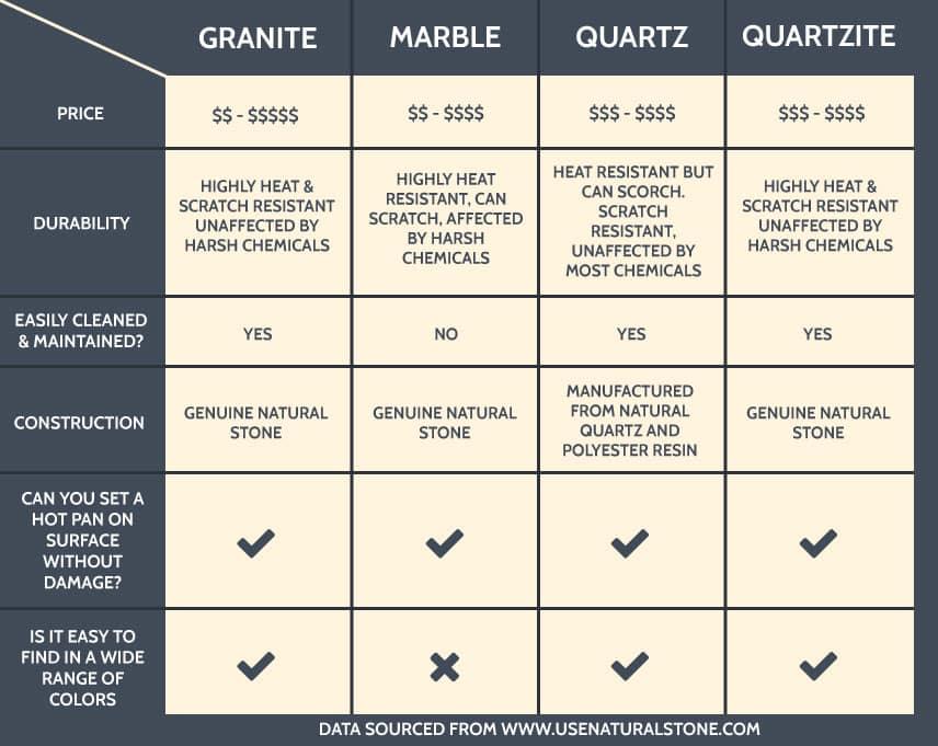 stone comparison chart neauxla imports